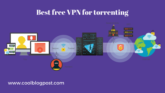 best free VPN for torrenting 2018